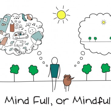 5 Steps to Mindfulness